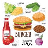 бургер бесплатная иллюстрация
