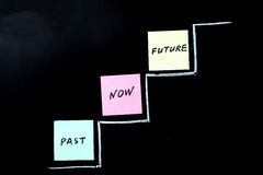 будущее теперь в прошлом Стоковые Фотографии RF
