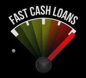 Быстрый дизайн иллюстрации спидометра займов наличных денег иллюстрация вектора