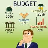 Бюджетное ассигнования Стоковые Фотографии RF