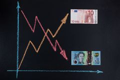 Валюта валют отклоняет концепция Стоковые Фотографии RF
