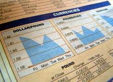 валюты Стоковые Изображения RF