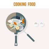 Варить карточку рецепта кухни рыб, плоская иллюстрация вектора Стоковое фото RF