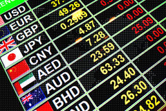 Валюта обменного курса на цифровой доске для conce денег дела Стоковое Фото