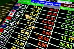 Валюта обменного курса на conce денег дела доски СИД цифровом Стоковая Фотография RF