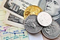Валюта доллара и чехословакские деньги кроны - обменный курс Стоковые Изображения