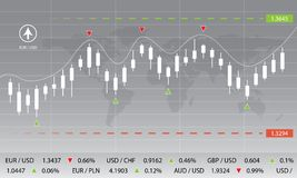 валютная биржа, диаграмма, рынок, валюта, запас Стоковое фото RF