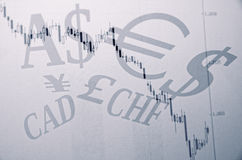Валюты мира Стоковые Изображения RF