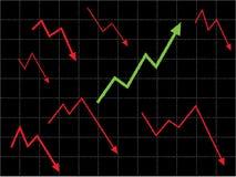 Вверх по тенденции и концепции тенденции наблюдая Стоковое Изображение