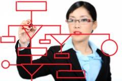 Введенный информачи инженер рисуя схему технологического процесса Стоковое Фото