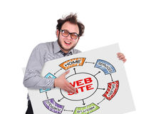 Веб-сайт иллюстрация вектора