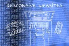 Веб-страница на компьтер-книжке потребителя, телефоне, таблетке, отзывчивых вебсайтах Стоковое Изображение RF