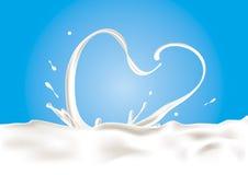 вектор выплеска молока Стоковое Изображение