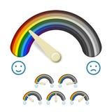 Вектор концепции метра депрессии Стоковые Изображения RF