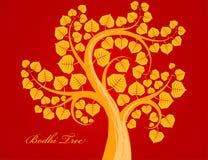 Вектор сцены дерева Bodhi иллюстрация вектора