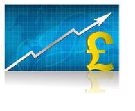 вектор фунта обменом Стоковая Фотография RF
