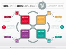 Вектор infographic процесса технологии с значками Сеть Templat Стоковые Изображения
