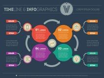 Вектор infographic процесса технологии Шаблон диаграммы для y Стоковая Фотография RF