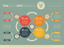 Вектор infographic процесса технологии Стоковые Изображения