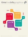 Вектор infographic Шаблон сети для диаграммы Концепция w дела Стоковые Фото