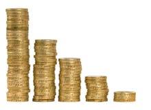 Великобританские монетки Стоковая Фотография