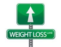 вес потери Стоковая Фотография RF