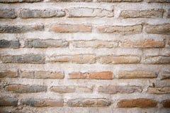 Взгляд предпосылки стены стоковая фотография rf