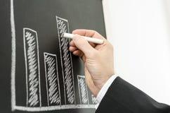 Взгляд со стороны диаграммы дела чертежа руки бизнесмена Стоковые Изображения RF