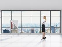 Взгляд со стороны полнометражного красивого работника который стоит перед whiteboard с диаграммой в виде вертикальных полос Стоковое Фото