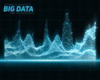 Визуализирование данным по вектора абстрактное голубое большое Дизайн футуристического infographics астетический Визуальная сложн Стоковая Фотография RF