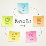 Визуализирование бизнес-плана вектора infographic Стоковые Фотографии RF