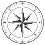 Винтажная шкала навигации компаса на белой предпосылке иллюстрация штока
