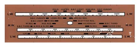 Винтажная шкала радио Стоковое фото RF