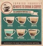Винтажный дизайн плаката кофе гида ингридиентов эспрессо иллюстрация штока
