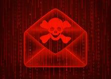 вирус изображения принципиальной схемы компьютера 3d бесплатная иллюстрация