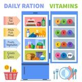 Витамины в еде Суточная дача Стоковое Изображение
