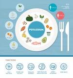 Витамины и минералы иллюстрация штока