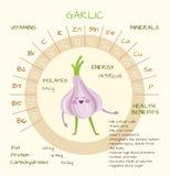 Витамины и минералы Стоковые Изображения RF