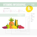 Витамин infographic Стоковое Изображение