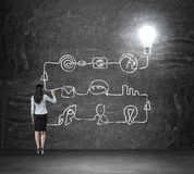 Вид сзади дамы брюнет которая рисует процесс развития идеи дела Схема технологического процесса нарисована на черном chalkboa Стоковые Изображения