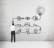 Вид сзади бизнесмена который рисует процесс развития идеи дела Схема технологического процесса нарисована на wi бетонной стены Стоковая Фотография