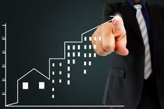 Вклад недвижимости положителен стоковое изображение