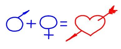 влюбленность формулы Стоковые Изображения