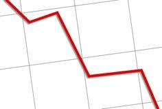вниз статистика Стоковая Фотография