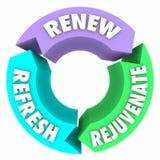 Возобновите освежите Rejuvenate улучшение нового изменения слов лучшее Стоковая Фотография