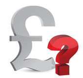Вопросительный знак валюты иллюстрация вектора