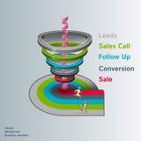 Воронка 3d продаж, графики Стоковая Фотография