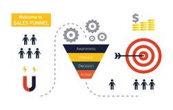 Воронка Infographics продаж Плоская иллюстрация Стоковое Изображение RF