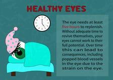 Воссоздание потребности качественное для здоровых глаз Стоковое Изображение