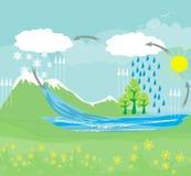 Вода цикла в окружающей среде природы иллюстрация вектора